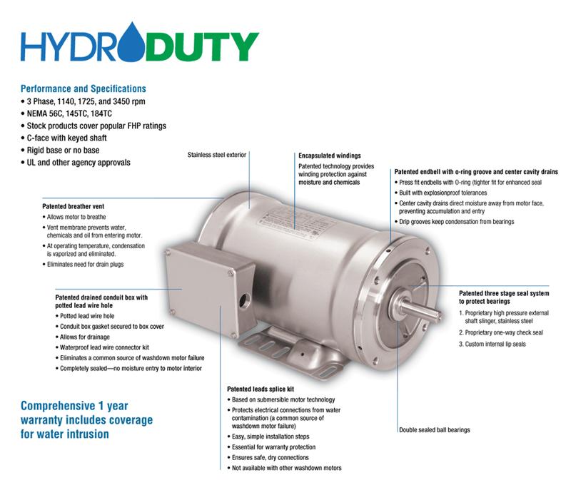 prod washdown motors weg cm Motor Control Wiring Diagrams